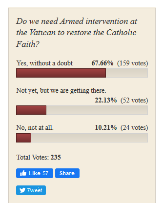 Screenshot_2020-01-28 Poll Do we need Military Intervention at the Vatican